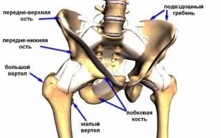 Перелом лобковой кости последствия