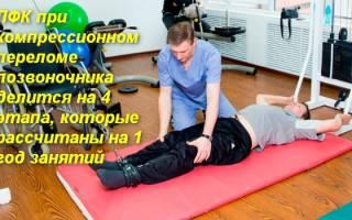 Упражнения после компрессионного перелома позвоночника